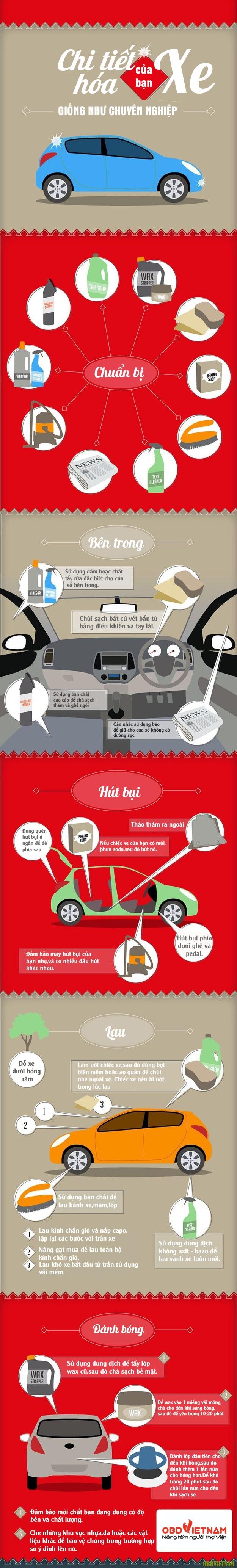 Infographic | Làm thế nào để làm cho chiếc xe hơi của bạn trong chuyên nghiệp hơn.