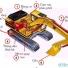 Tổng quan hệ thống điều khiển thủy lực của máy xúc đào