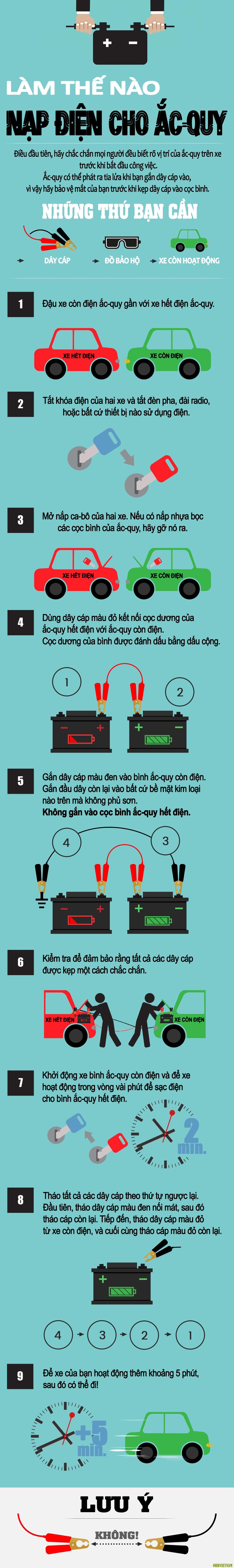 Infographic -  làm thế nào để nạp điện cho ắc quy