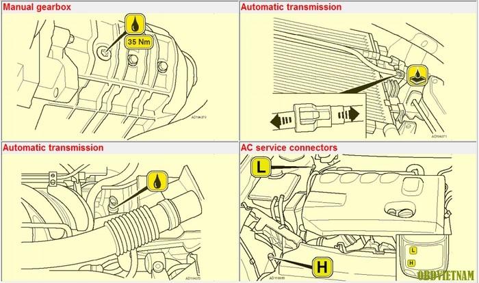 Hướng Dẫn Sử Dụng Phần Mềm Autodata Trên Xe Ford Focus 2011 2.0