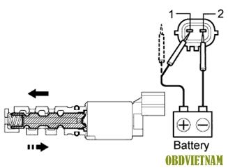 Phân Tích Mã Code P0011, P0016 Trên Dòng Xe Lexus LX570 2007