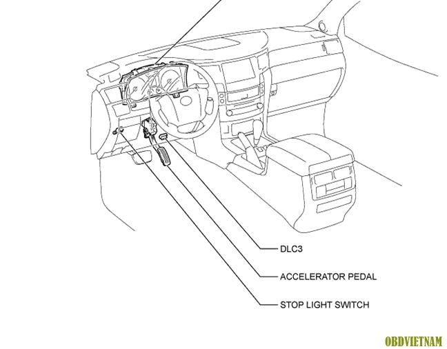 Phân Tích Mã Code P0120, P0327 Trên Dòng Xe Lexus LX570 2007