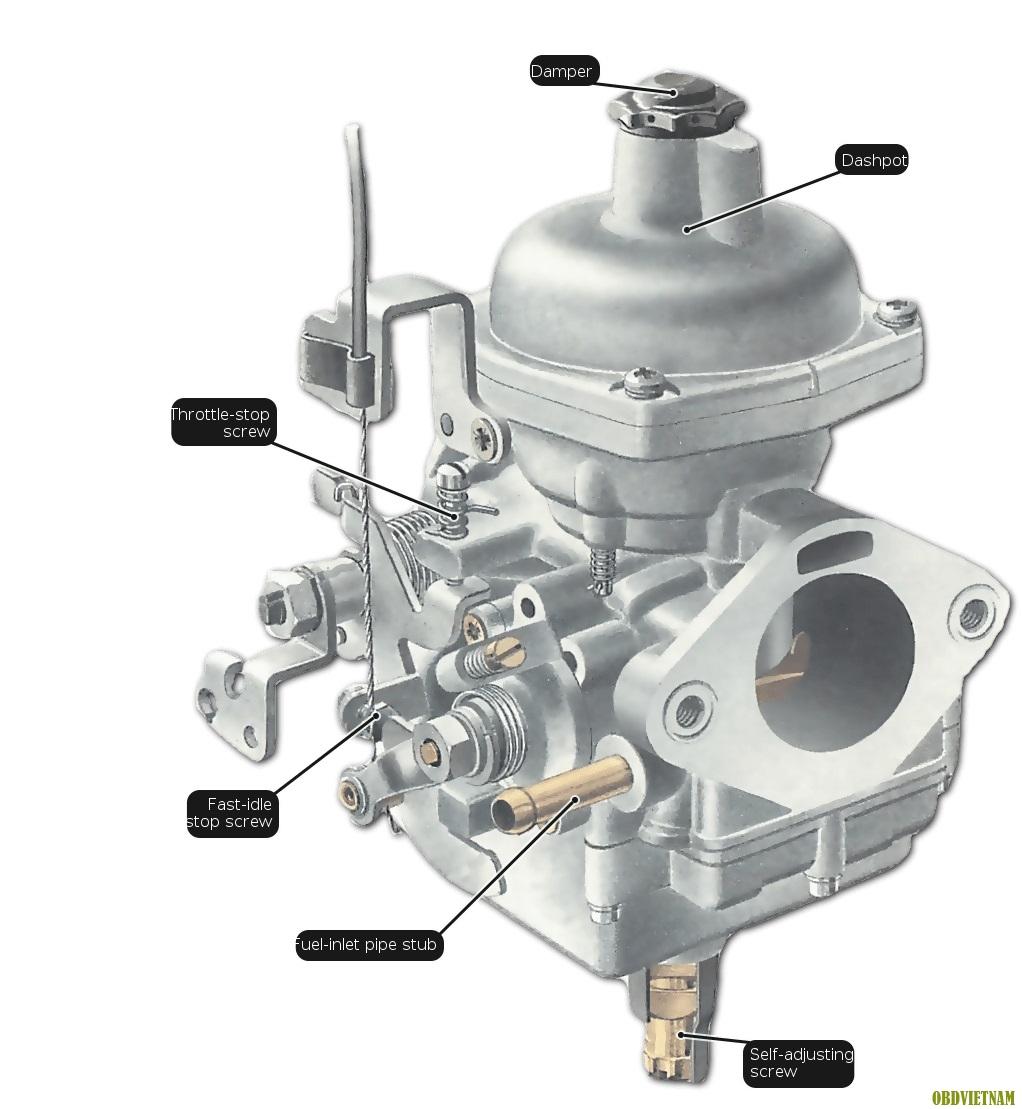 Tiếng Anh Chuyên Ngành Ô Tô (Phần 87) - Carburettor - Bộ Chế Hòa Khí