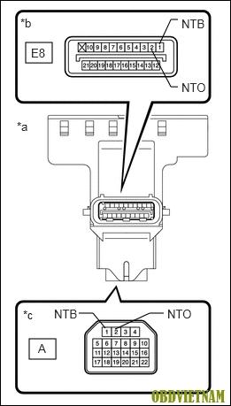 Phân Tích Mã Code P0705 - P0715 Trên Dòng Xe Camry 2015