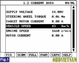 Phân Tích Mã Code C1212 - C1259 Trên Dòng Xe Hyundai I10 2015