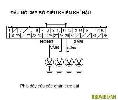 Phân Tích Mã Code B1205 - B1234 - B1239 Trên Dòng Xe Honda City 2013