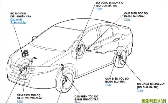 Phân Tích Mã Code 11-11 & 11-1x Trên Dòng Xe Honda City 2013