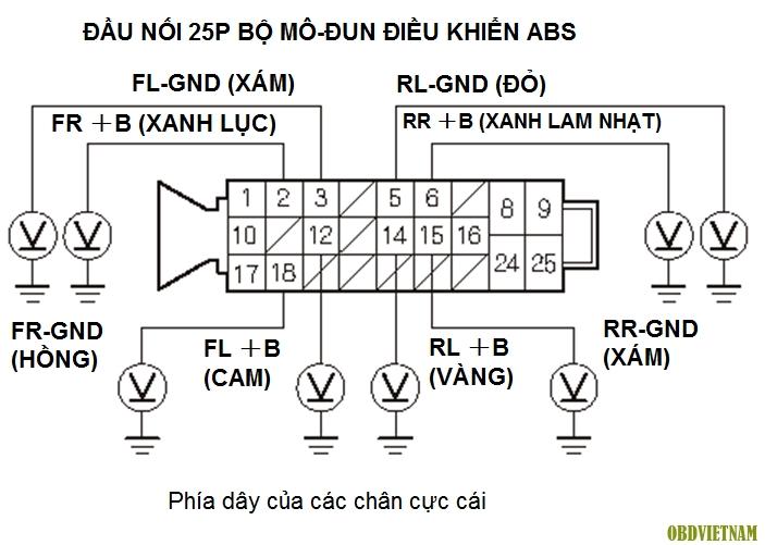Phân Tích Mã Lỗi 11-3 & 51-12 Trên Dòng Xe Honda City 2013