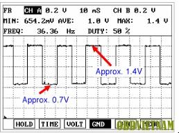 Phân Tích Mã Code B1361 - C1200 Trên Dòng Xe Huyndai 2015