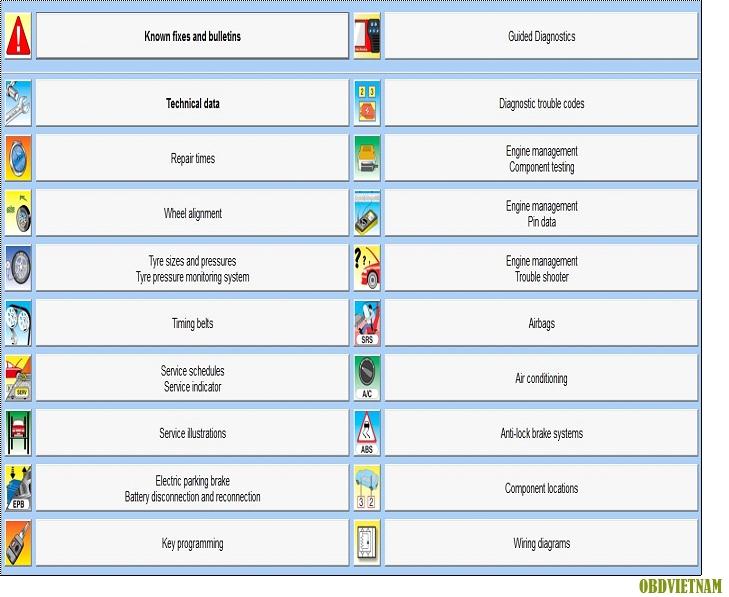 Các danh mục trong AutoData