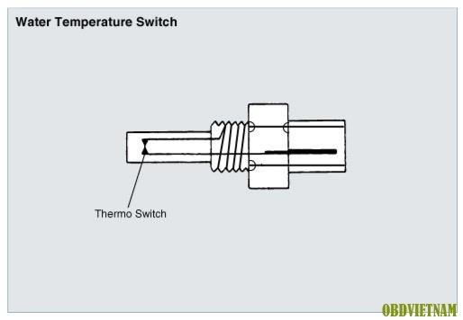 Công tắc phát hiện nhiệt độ