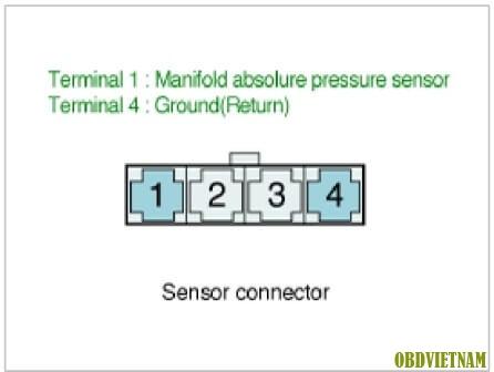 Giá trị đọc bằng máy chẩn đoán tại chìa khóa ON và chế độ không tải: