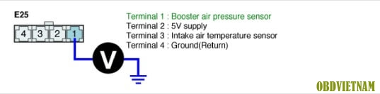 Kiểm tra điện áp mạch tín hiệu