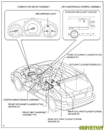 Mã Lỗi B1790 - B2780 Xe Toyota Sienna V6 3.5L Năm2009