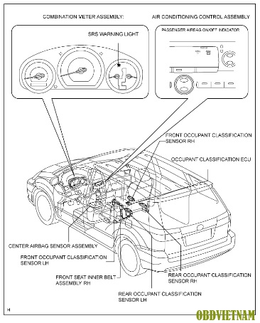 Mã Lỗi B1790 Sienna V6 3.5L 2009