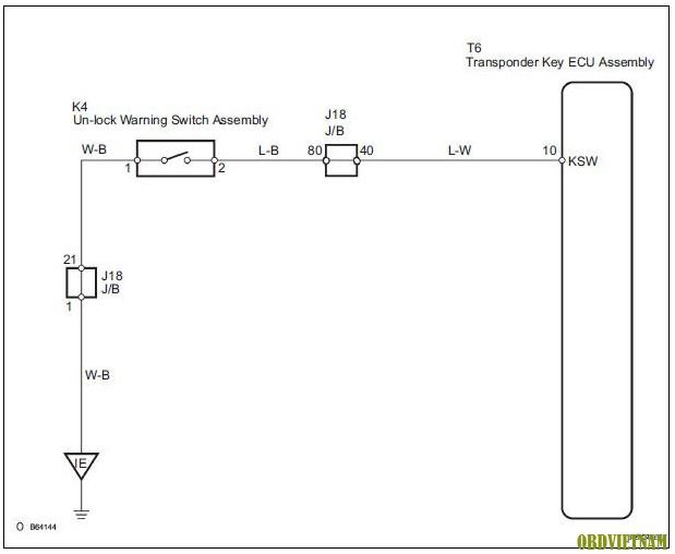 Phân Tích Mã Lỗi B2780 Xe Sienna v6 3.5L 2009