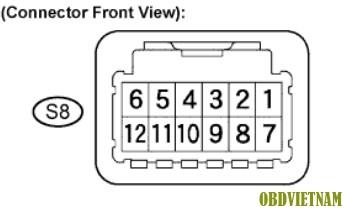 mô tả mã lỗi P0705 trên Toyota