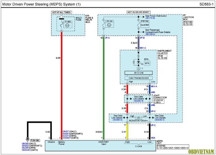 Phân Tích Mã Lỗi C1102  Trên Xe Hyundai ACCENT (RB) G1.6 MPI Năm Sản Xuất 2015