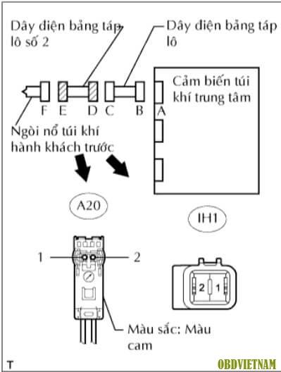 Cách đo điện trở chuẩn