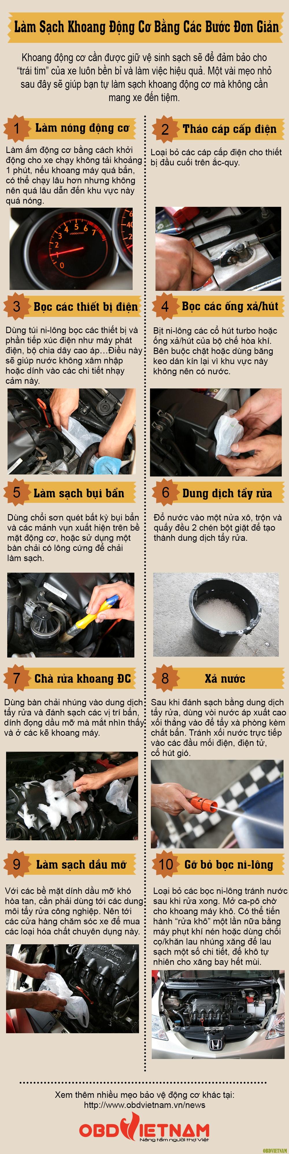 Infographic - Làm Sạch Khoang Động Cơ Bằng Các Bước Đơn Giản