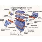 Tiếng anh chuyên ngành ô tô - Tổng quan về động cơ ô tô (phần 43)