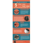 Infographic - 5 Tác Hại Của Việc Thay Dầu Không Đúng Định Kỳ