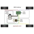 Tiếng anh ô tô qua hình ảnh ( phần 13) hệ thống ABS
