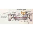 Tiếng Anh chuyên ngành ô tô (phần 53) - Hệ thống cơ cấu lái (phần 2)