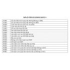 Mô tả mã lỗi (phần 38) - Tổng hợp mã lỗi trên xe Deawoo Matiz 4