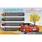 Infographic | Các khu vực nên kiểm tra thường xuyên trên xe hơi