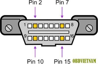 Cấu Trúc Trên Giắc Chẩn Đoán OBD II Và Ý Nghĩa Các Con Số Trong Mã Lỗi OBD II
