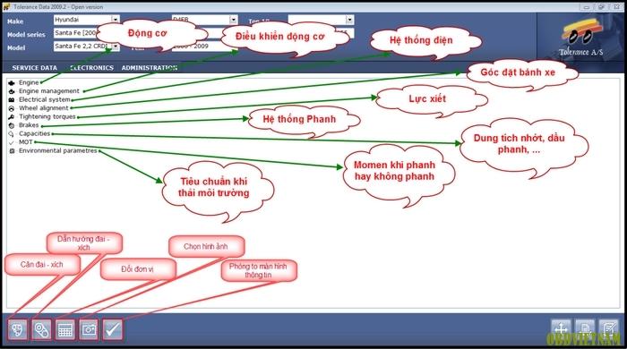 Các mục tra cứu trong phần mềm