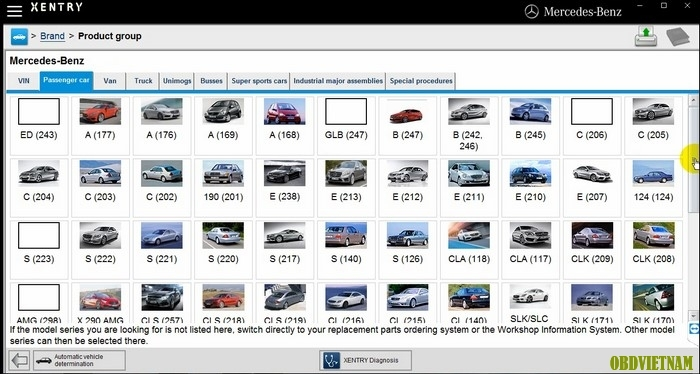 Các dòng xe du lịch Mercedes-Benz