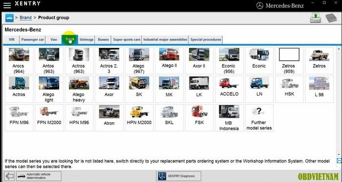 Các dòng xe hạng nặng Truck