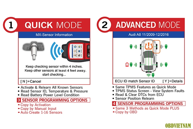 Chức năng của Autel TS508