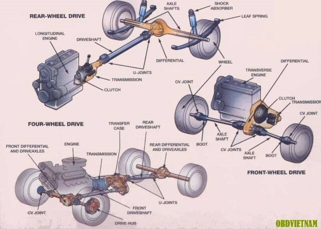 car body types explained pdf