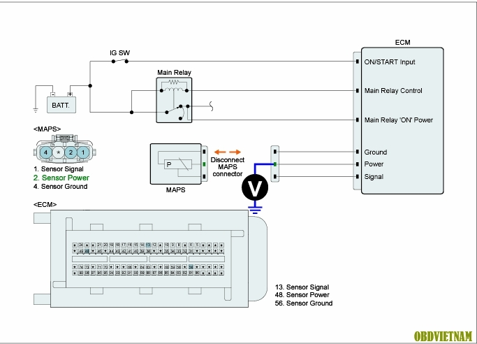 Phân Tích Mã Lỗi P0107 và P0108 Trên Dòng Xe Hyundai