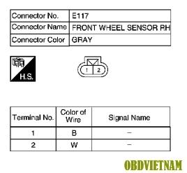 P1275 Nissan Navara Trouble Code