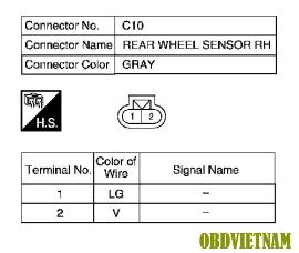 Phân Tích Mã Lỗi C1109 - C1101 Nissan Navara G2 5L 2012