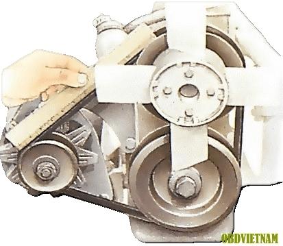 Tiếng Anh Chuyên Ngành Ô Tô - Checking, Adjusting And Refitting Drive Belts.