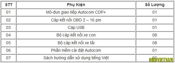 Thiết Bị Chẩn Đoán Đa Năng Autocom CDP+ Pro