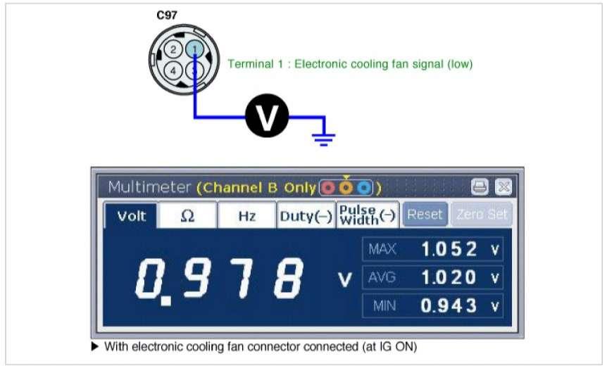 cam-nang-sua-chua-ma-loi-p00480-fan-1-control-circuit-obdvietnam6